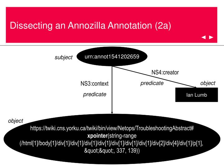 Dissecting an Annozilla Annotation (2a)