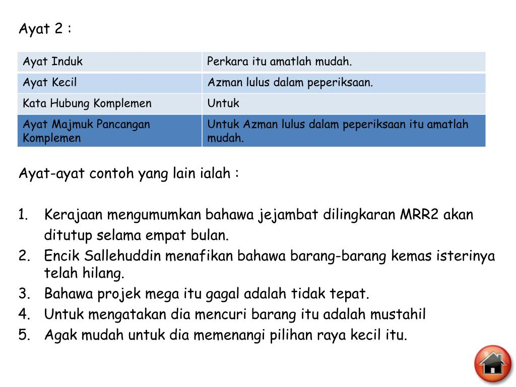 Ppt Ayat Majmuk Powerpoint Presentation Free Download Id 4229793