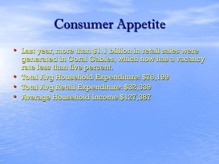 Consumer Appetite