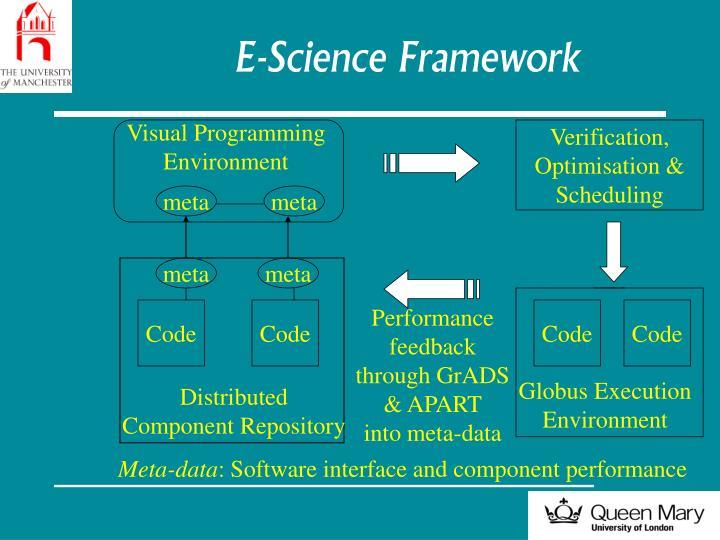 E-Science Framework