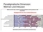 paradigmatische dimension wohnen und inklusion11