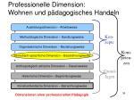 professionelle dimension wohnen und p dagogisches handeln
