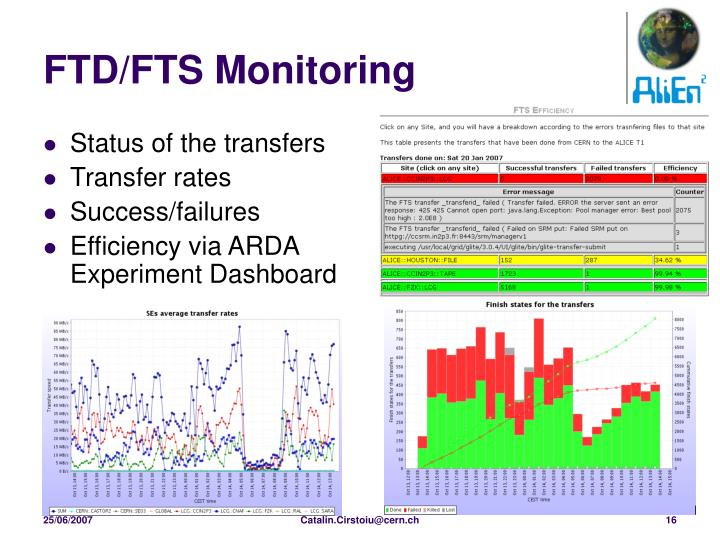 FTD/FTS Monitoring