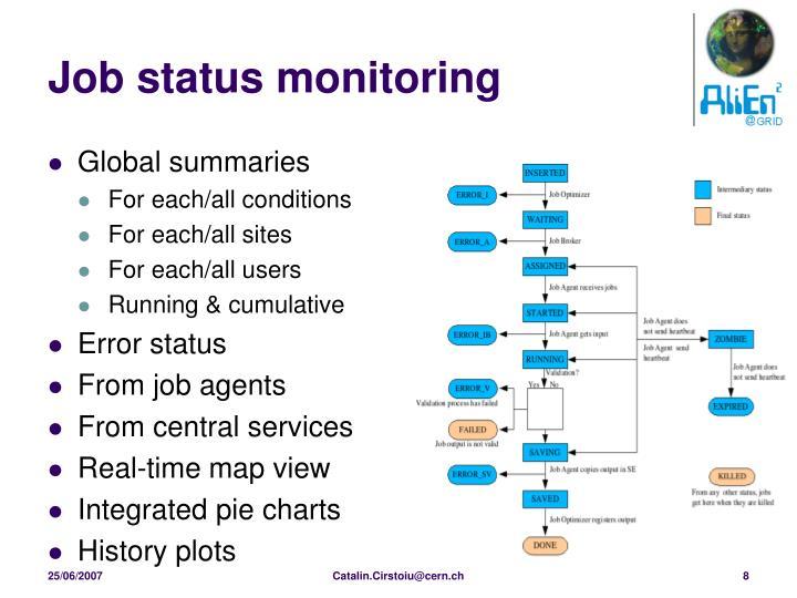 Job status monitoring