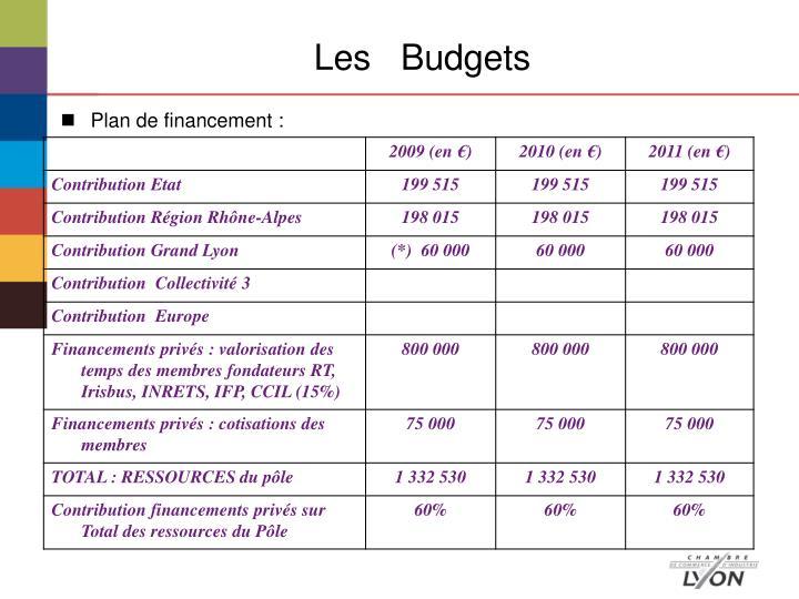 Les   Budgets