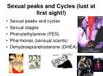 sexual peaks and cycles lust at first sight