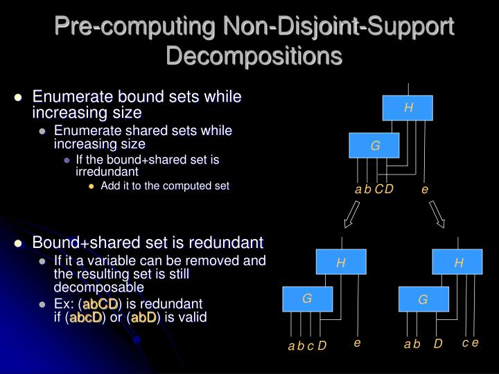 Pre-computing Non-Disjoint-Support Decompositions