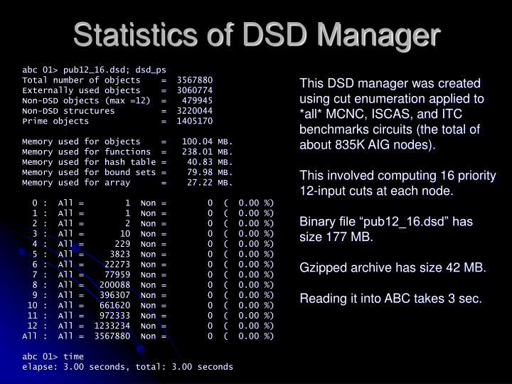 Statistics of DSD Manager