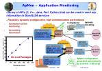 apmon application monitoring