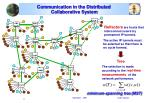 communication in the distributed collaborative system