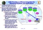 lisa provides an efficient integration for distributed systems and applications