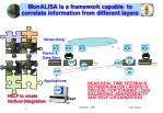 monalisa is a framework capable to correlate information from different layers