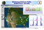 monitoring i2 network traffic grid03 farms and jobs