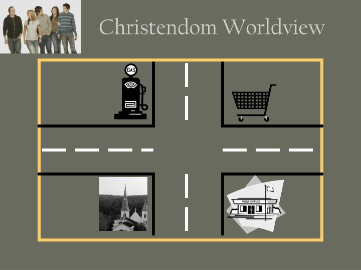 Christendom Worldview