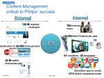 content management critical to philips success