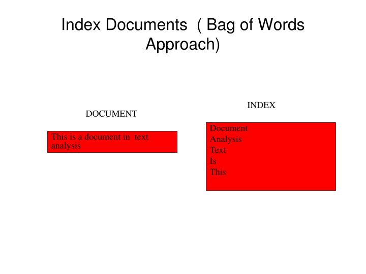 Index Documents  ( Bag of Words Approach)