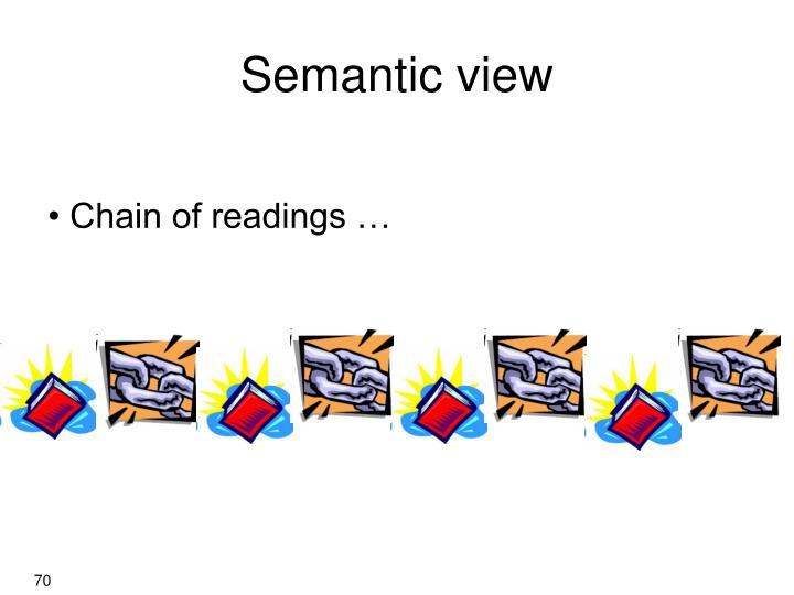 Semantic view