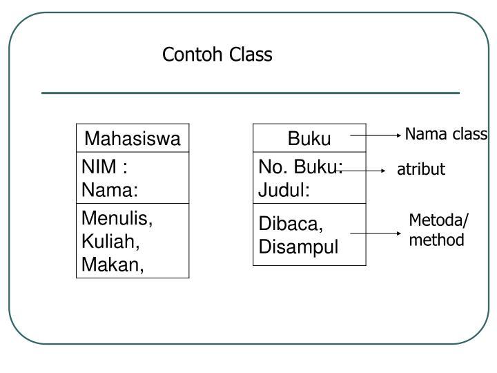 Contoh Class
