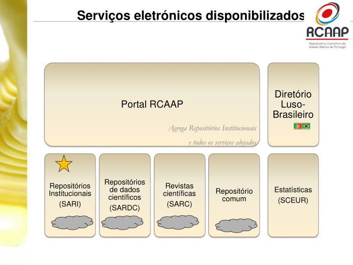 Serviços eletrónicos disponibilizados