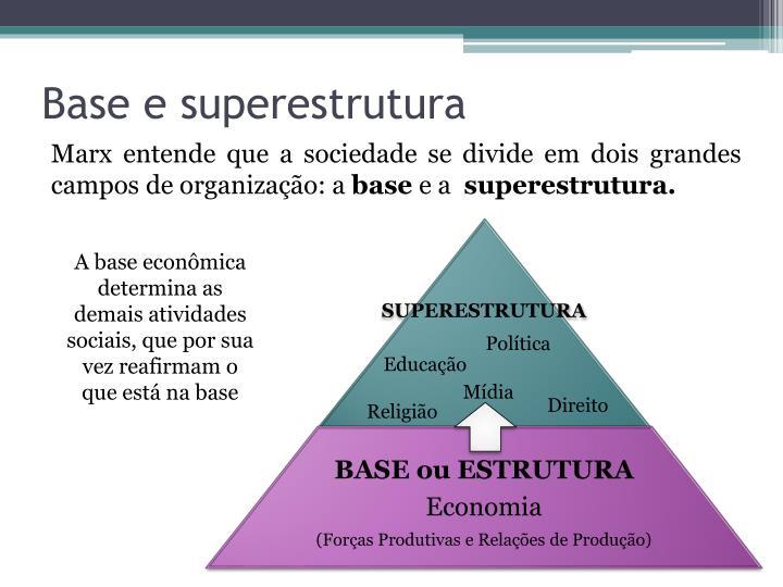 Base e superestrutura