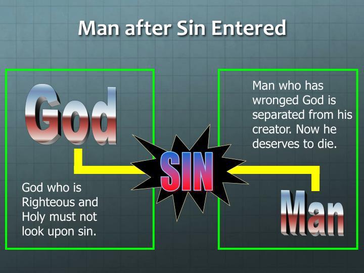 Man after Sin Entered