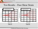 test results fuse shear strain