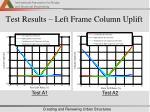test results left frame column uplift