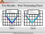 test results post tensioning force
