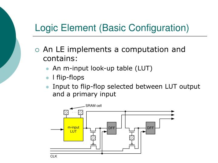 Logic Element (Basic Configuration)