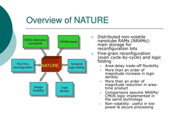 Overview of NATURE