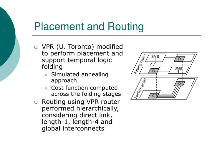 Placement and Routing