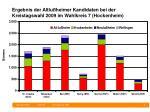 ergebnis der altlu heimer kandidaten bei der kreistagswahl 2009 im wahlkreis 7 hockenheim