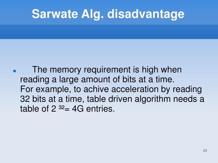 Sarwate Alg. disadvantage