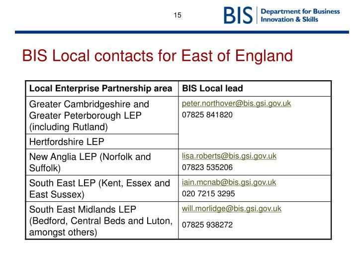BIS Local contacts for East of England