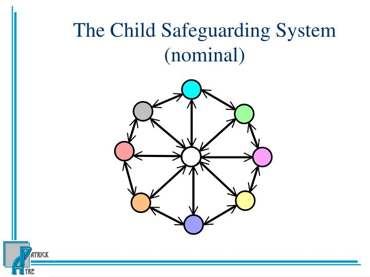 The Child Safeguarding System (nominal)