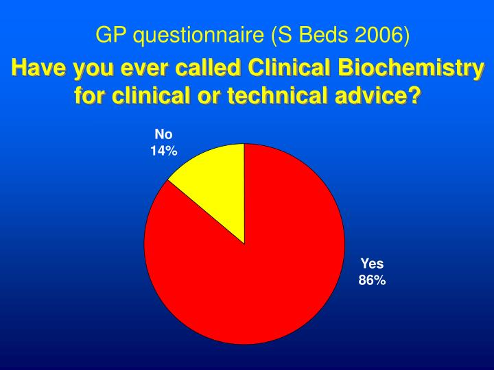 Have you ever called Clinical Biochemistry for clinical or technical advice?