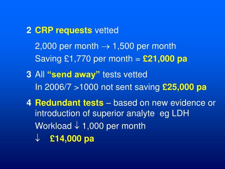 CRP requests