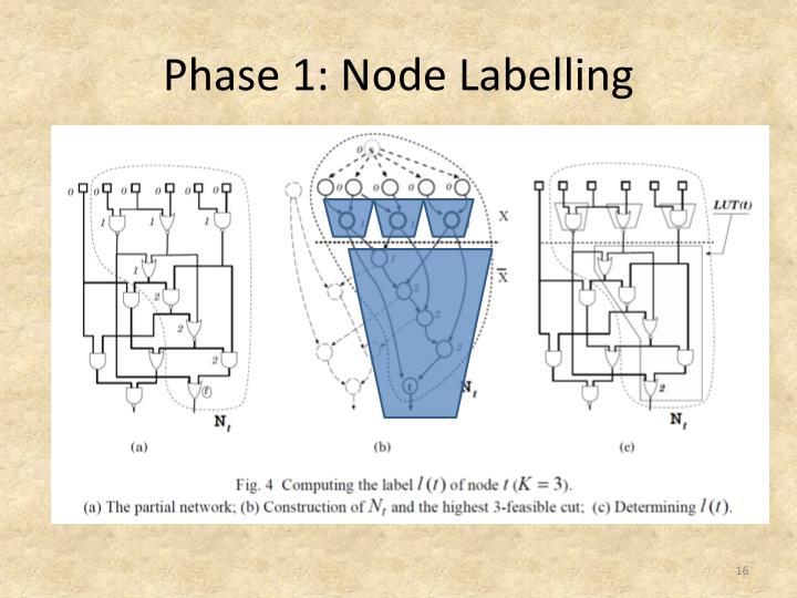 Phase 1: Node Labelling