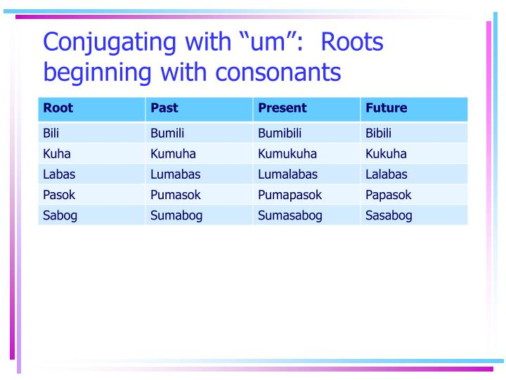 """Conjugating with """"um"""":  Roots beginning with consonants"""