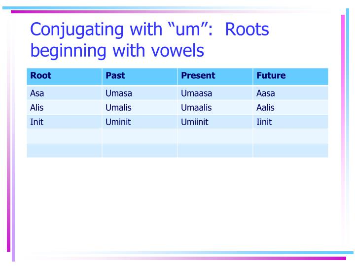 """Conjugating with """"um"""":  Roots beginning with vowels"""