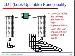 lut look up table functionality