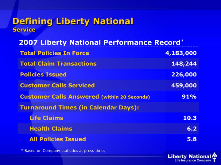 2007 Liberty National Performance Record