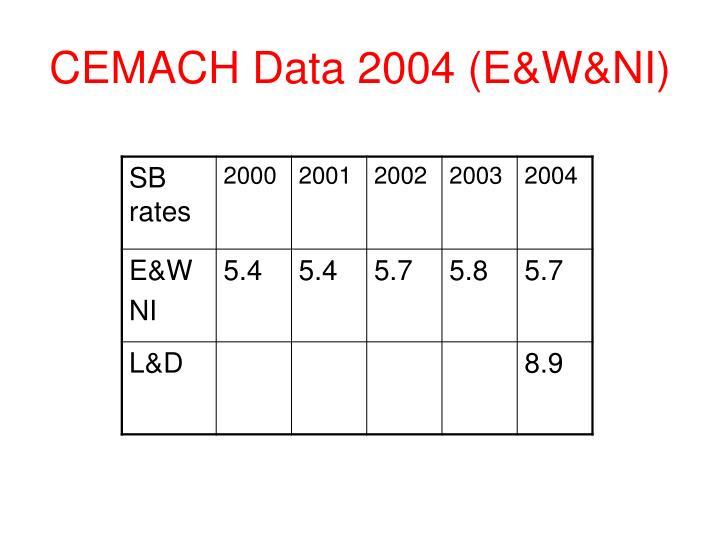 CEMACH Data 2004 (E&W&NI)