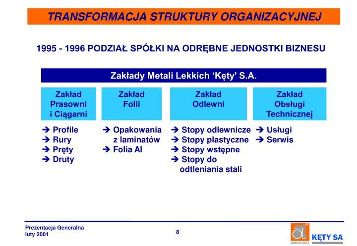 Zakłady Metali Lekkich 'Kęty' S.A.