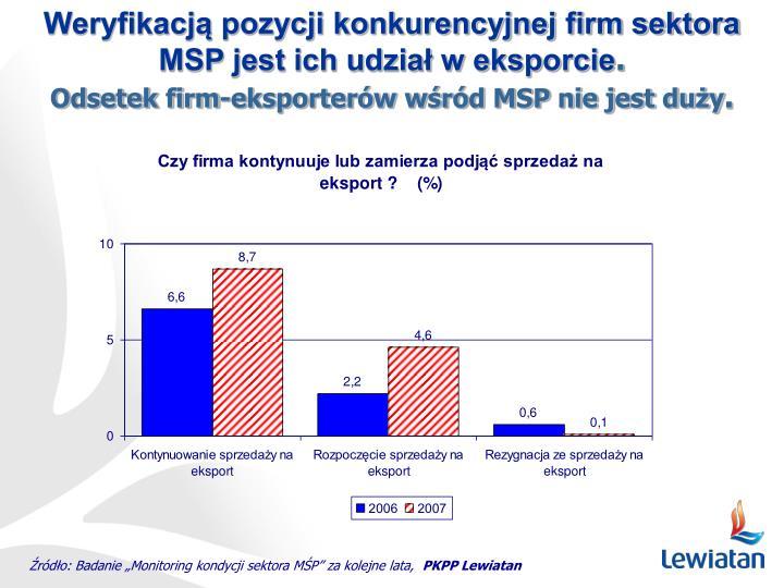 Weryfikacją pozycji konkurencyjnej firm sektora MSP jest ich udział w eksporcie