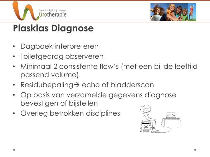 Plasklas Diagnose