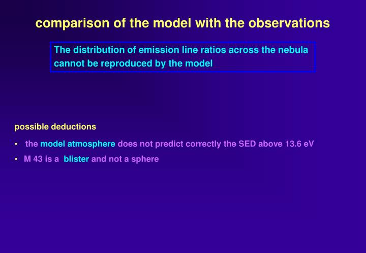 comparison of the model with the observations