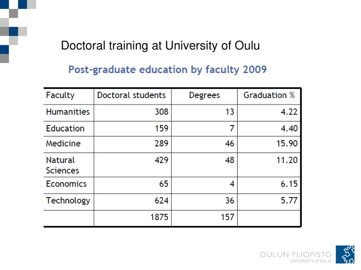 Doctoral training at university of oulu