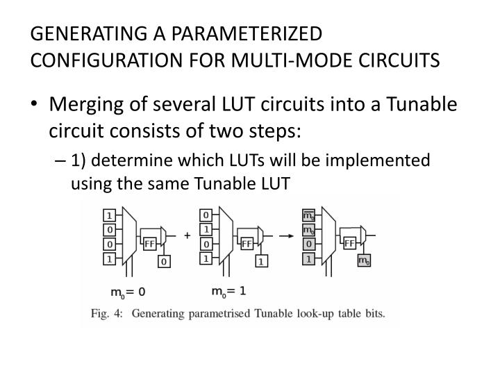 GENERATING A PARAMETERIZED CONFIGURATION FOR MULTI-MODE CIRCUITS