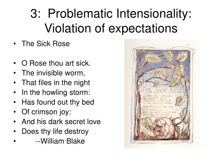 3:  Problematic Intensionality: Violation of expectations